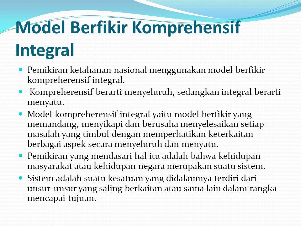 Model Berfikir Komprehensif Integral