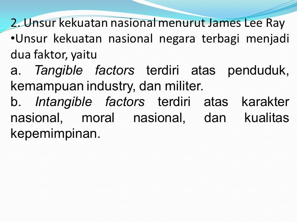 2. Unsur kekuatan nasional menurut James Lee Ray