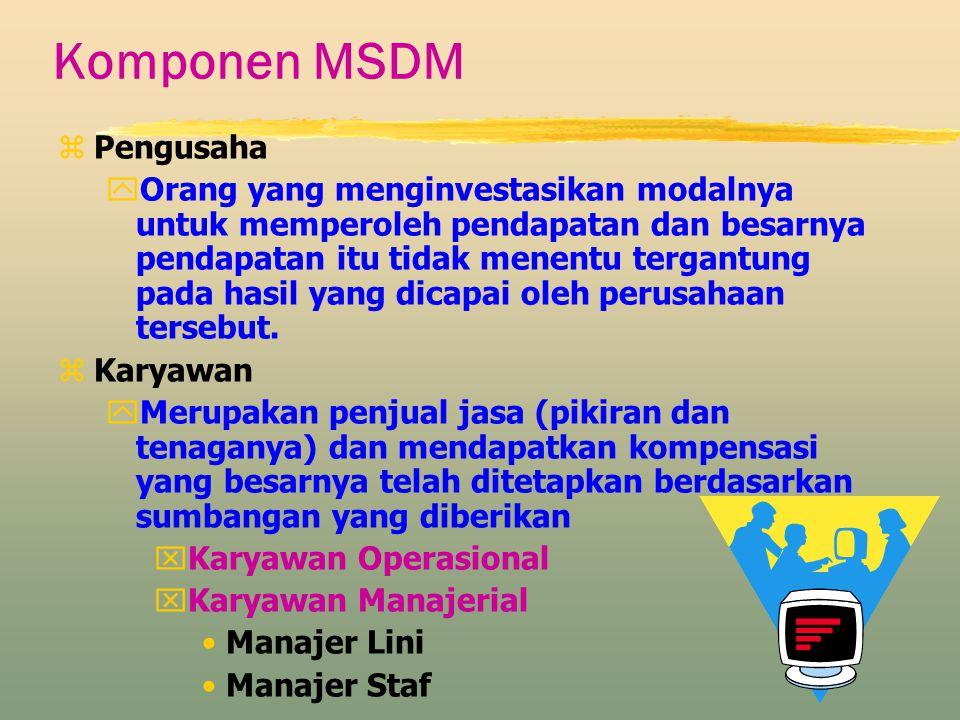 Komponen MSDM Pengusaha
