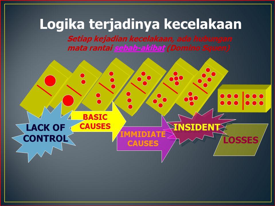 Logika terjadinya kecelakaan
