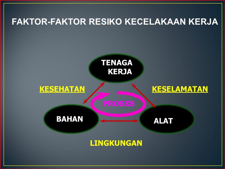 FAKTOR-FAKTOR RESIKO KECELAKAAN KERJA
