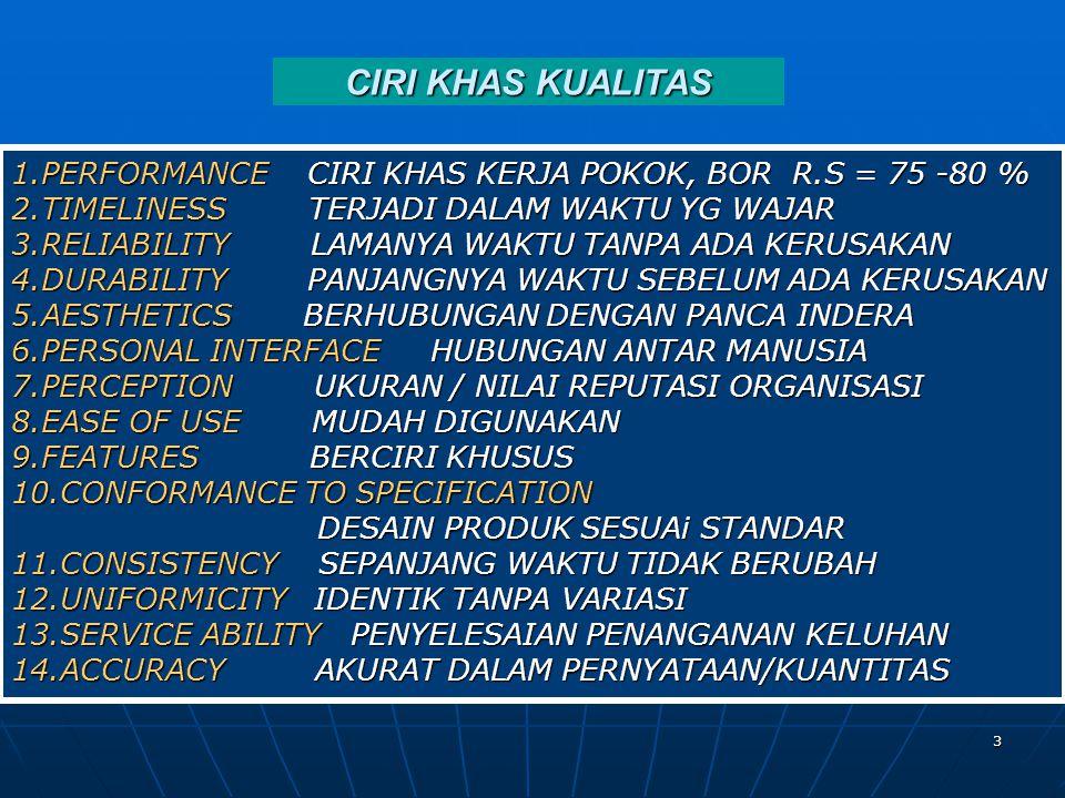 CIRI KHAS KUALITAS 1.PERFORMANCE CIRI KHAS KERJA POKOK, BOR R.S = 75 -80 % 2.TIMELINESS TERJADI DALAM WAKTU YG WAJAR.