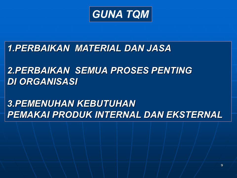 GUNA TQM 1.PERBAIKAN MATERIAL DAN JASA