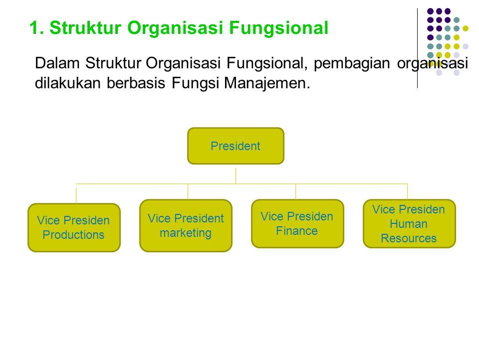 1. Struktur Organisasi Fungsional