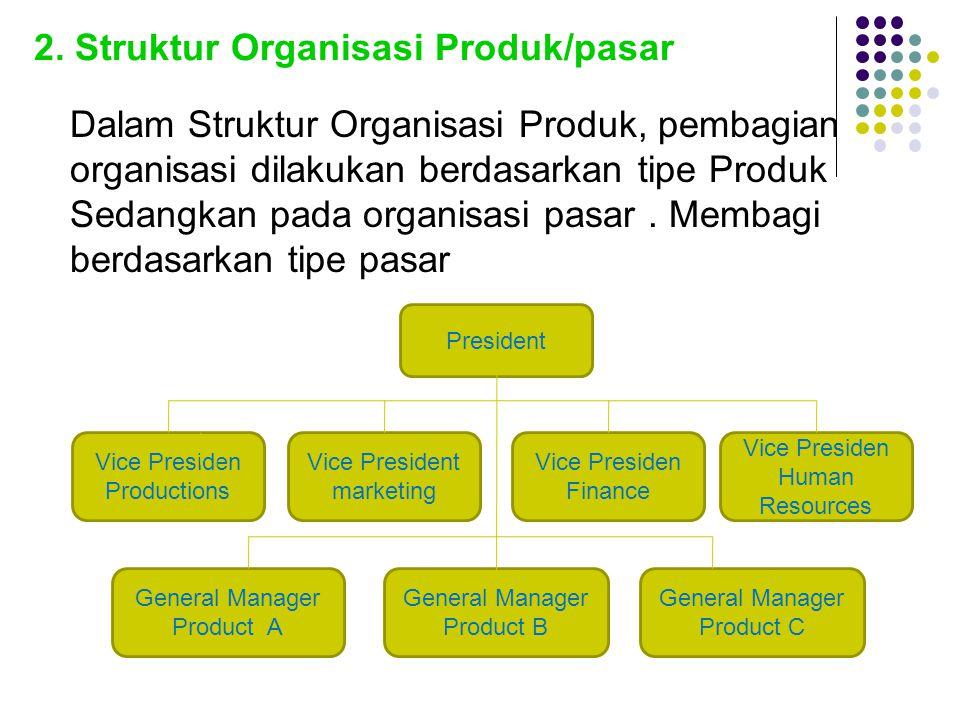 2. Struktur Organisasi Produk/pasar