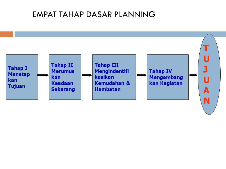 EMPAT TAHAP DASAR PLANNING
