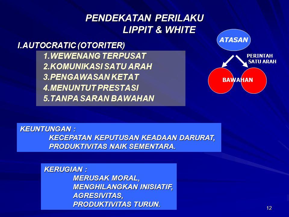 PENDEKATAN PERILAKU LIPPIT & WHITE
