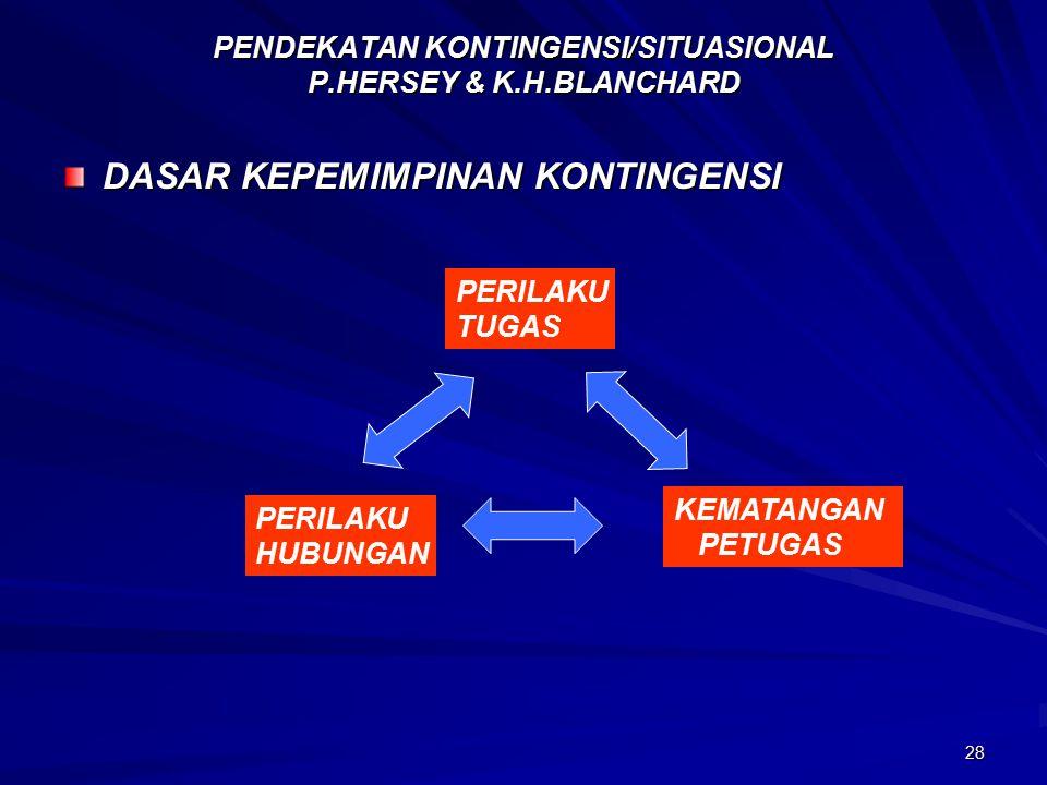 PENDEKATAN KONTINGENSI/SITUASIONAL P.HERSEY & K.H.BLANCHARD