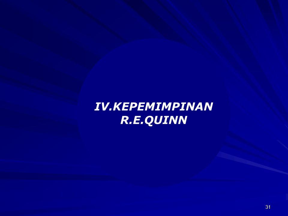 IV.KEPEMIMPINAN R.E.QUINN