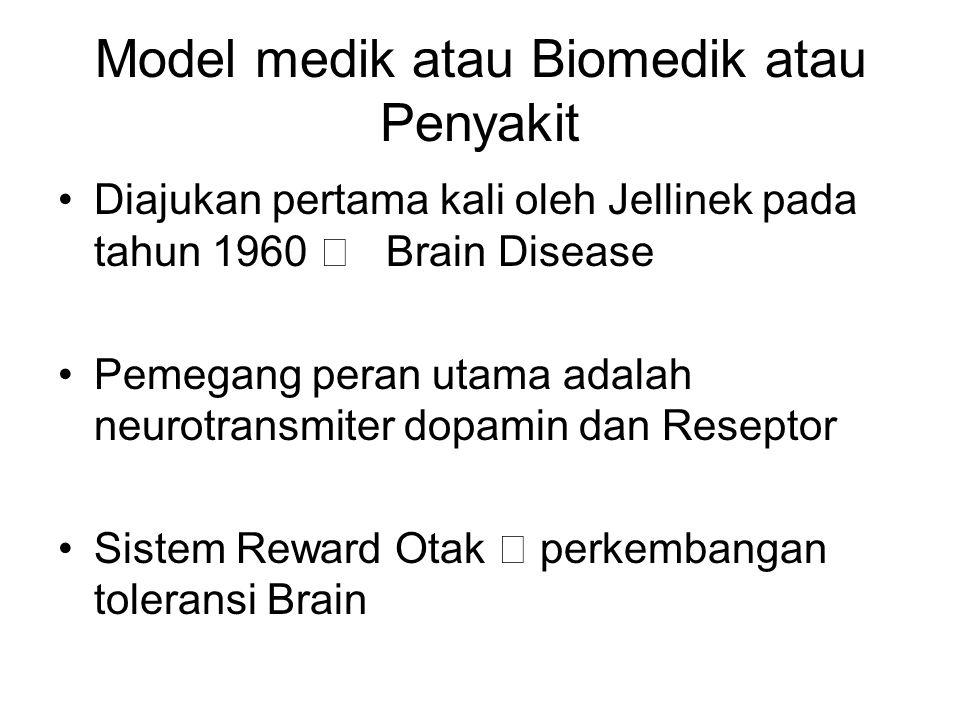Model medik atau Biomedik atau Penyakit