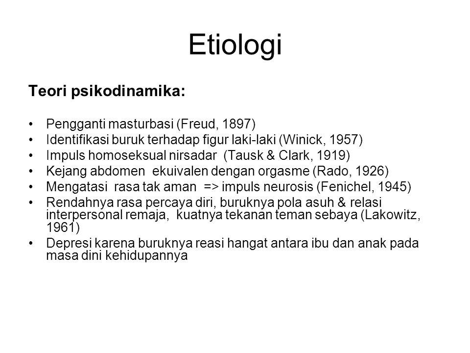 Etiologi Teori psikodinamika: Pengganti masturbasi (Freud, 1897)