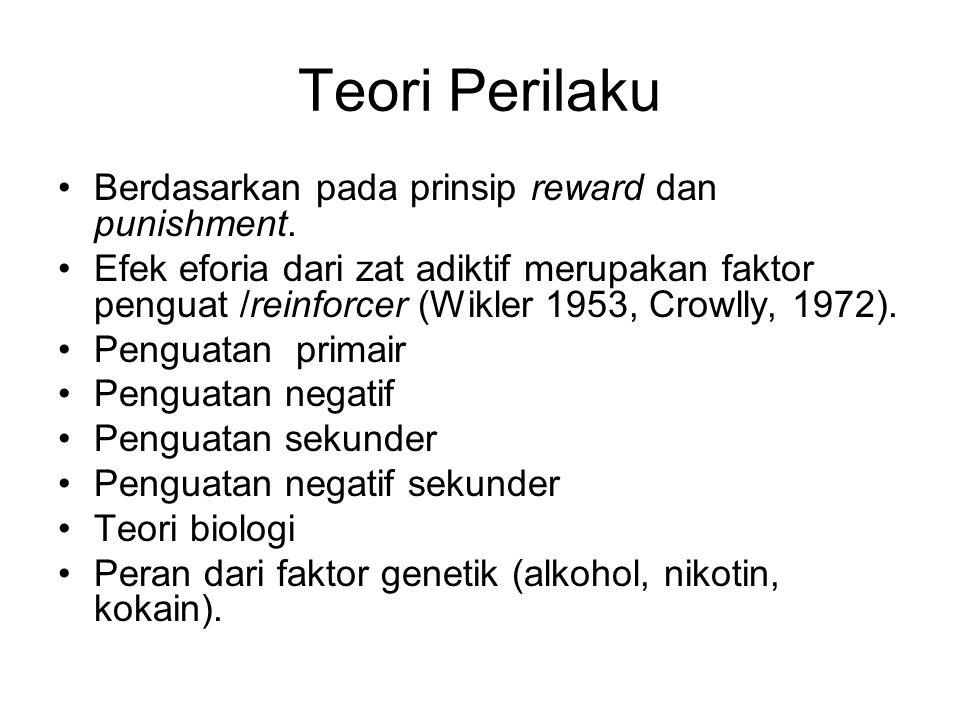 Teori Perilaku Berdasarkan pada prinsip reward dan punishment.