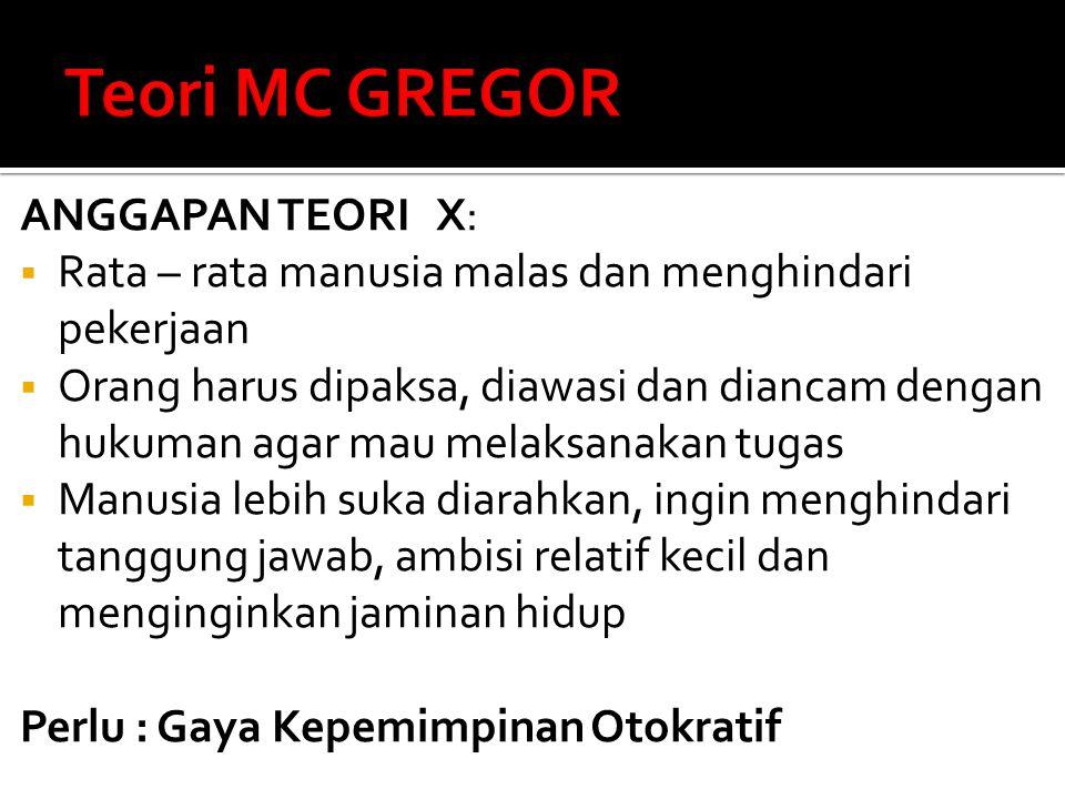 Teori MC GREGOR ANGGAPAN TEORI X: