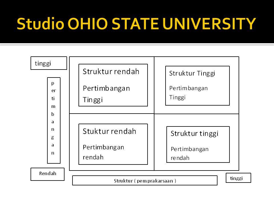 Studio OHIO STATE UNIVERSITY