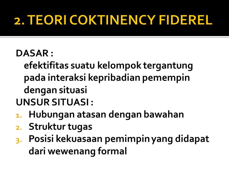 2. TEORI COKTINENCY FIDEREL