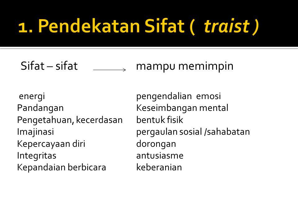 1. Pendekatan Sifat ( traist )