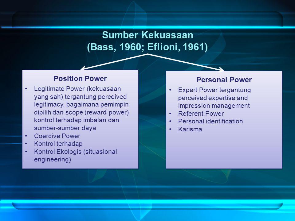 Sumber Kekuasaan (Bass, 1960; Eflioni, 1961)