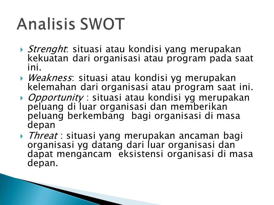 Analisis SWOT Strenght: situasi atau kondisi yang merupakan kekuatan dari organisasi atau program pada saat ini.
