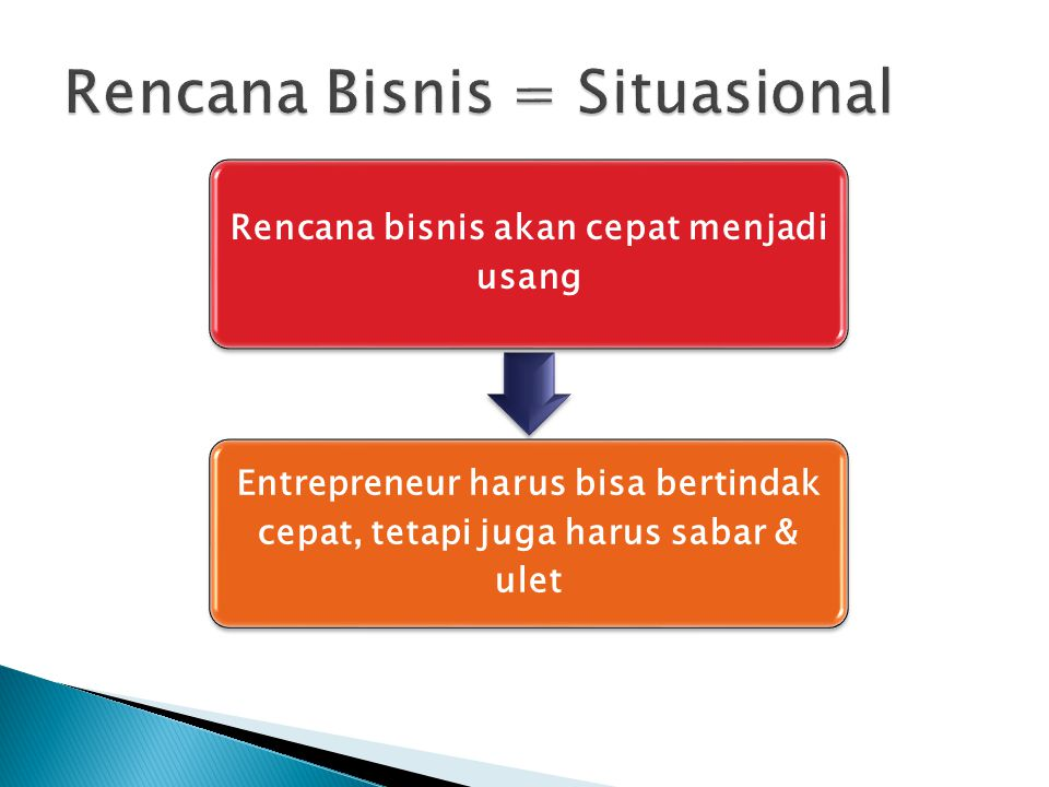 Rencana Bisnis = Situasional