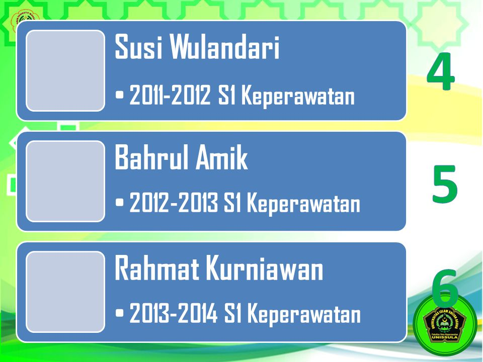 4 5 6 Susi Wulandari 2011-2012 S1 Keperawatan Bahrul Amik