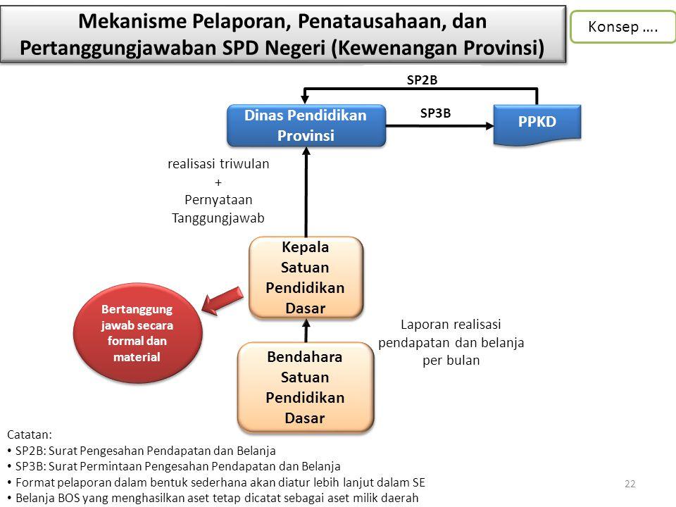 Mekanisme Pelaporan, Penatausahaan, dan Pertanggungjawaban SPD Negeri (Kewenangan Provinsi)