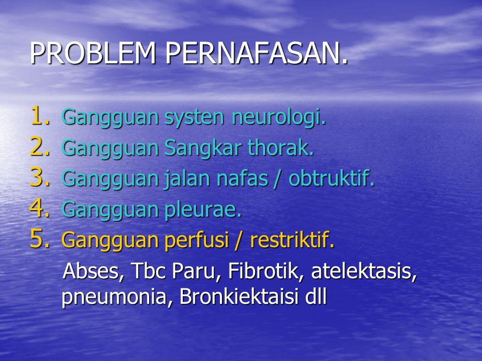 PROBLEM PERNAFASAN. Gangguan systen neurologi.