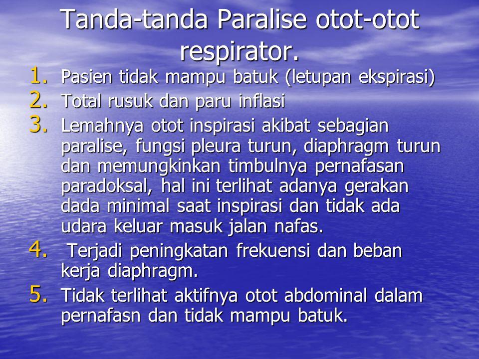 Tanda-tanda Paralise otot-otot respirator.