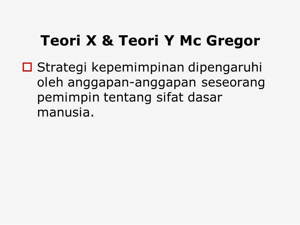 Teori X & Teori Y Mc Gregor