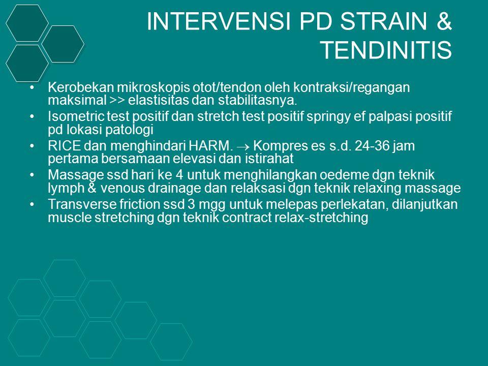 INTERVENSI PD STRAIN & TENDINITIS