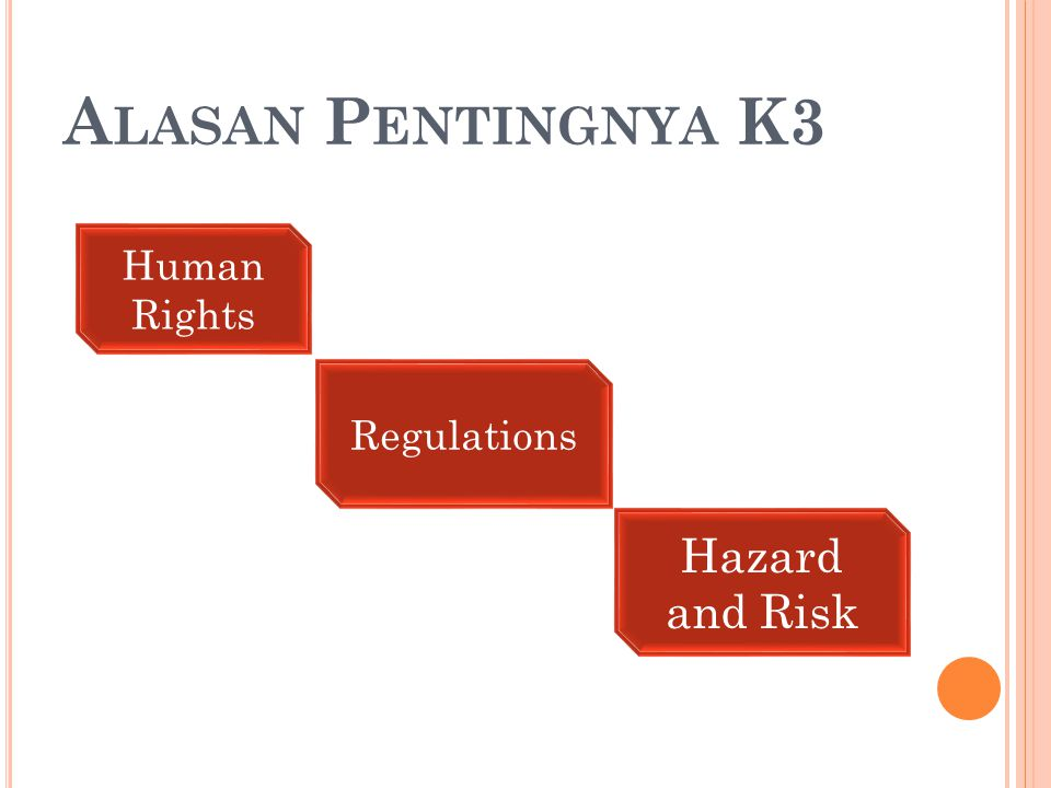 Alasan Pentingnya K3 Human Rights Regulations Hazard and Risk