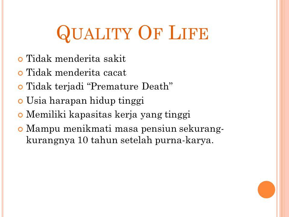 Quality Of Life Tidak menderita sakit Tidak menderita cacat