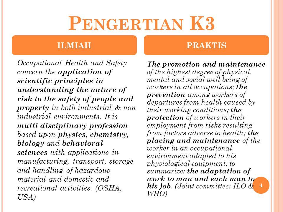 Pengertian K3 ILMIAH PRAKTIS