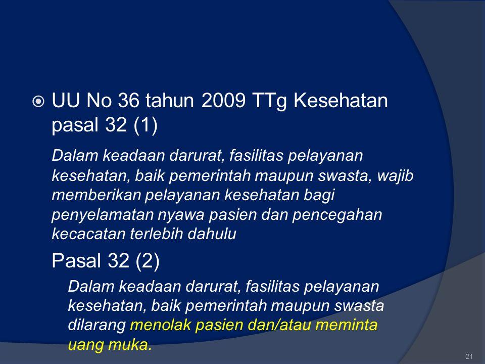 UU No 36 tahun 2009 TTg Kesehatan pasal 32 (1)