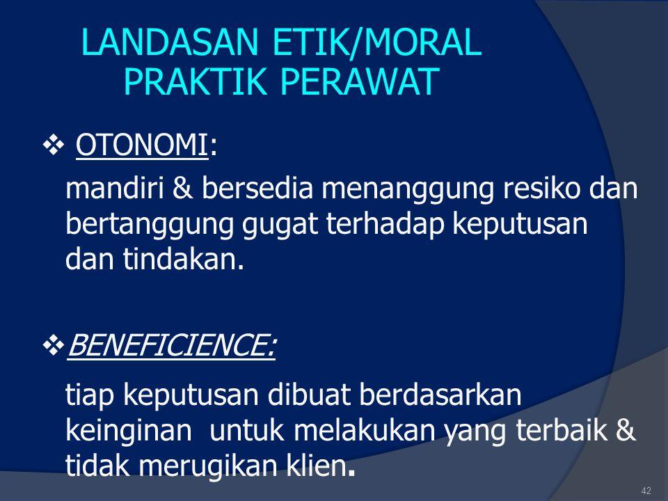 LANDASAN ETIK/MORAL PRAKTIK PERAWAT