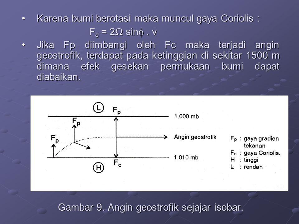 Gambar 9. Angin geostrofik sejajar isobar.