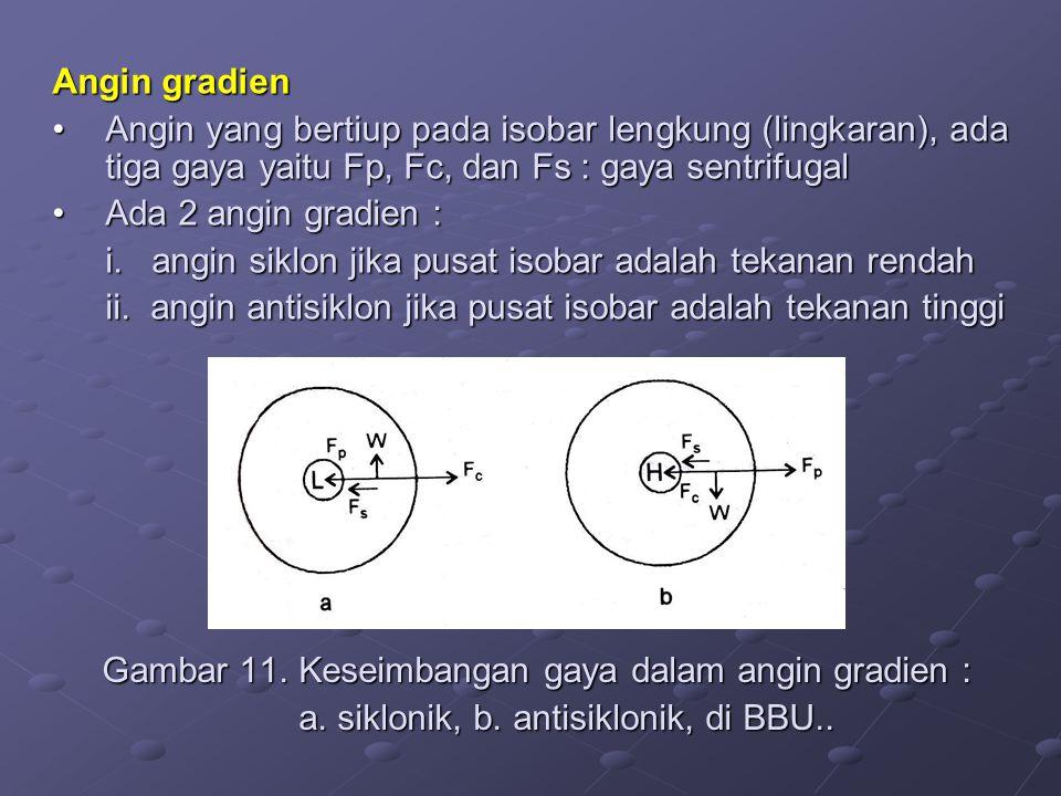 Angin gradien Angin yang bertiup pada isobar lengkung (lingkaran), ada tiga gaya yaitu Fp, Fc, dan Fs : gaya sentrifugal.
