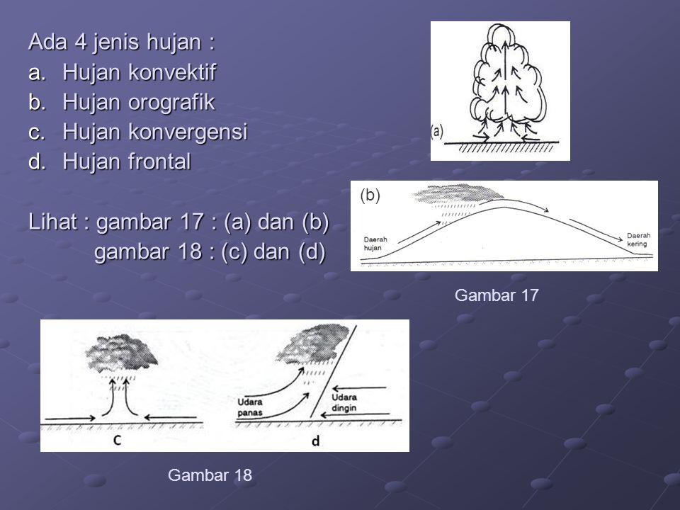 Lihat : gambar 17 : (a) dan (b) gambar 18 : (c) dan (d)