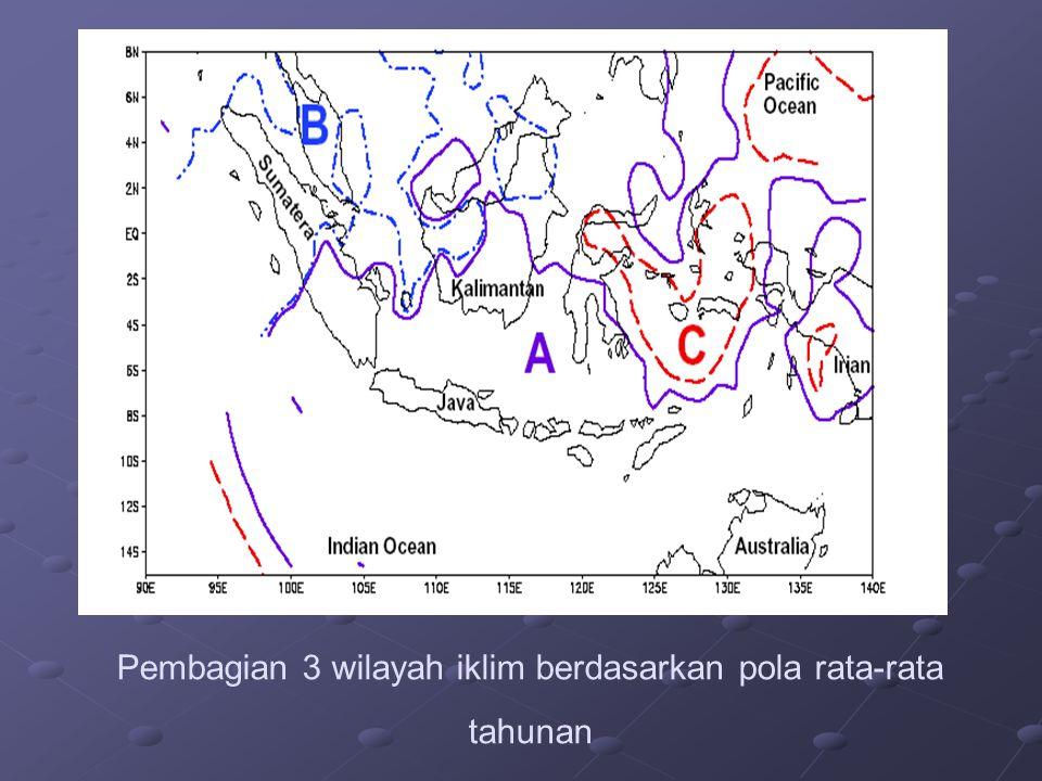 Pembagian 3 wilayah iklim berdasarkan pola rata-rata tahunan