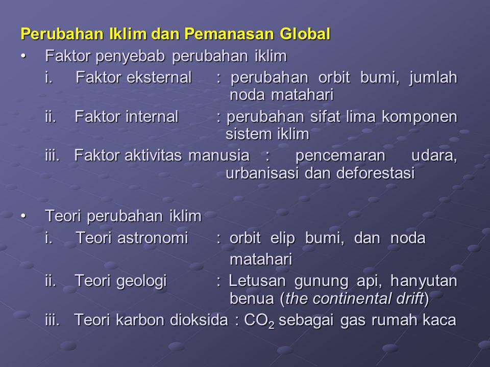 Perubahan Iklim dan Pemanasan Global