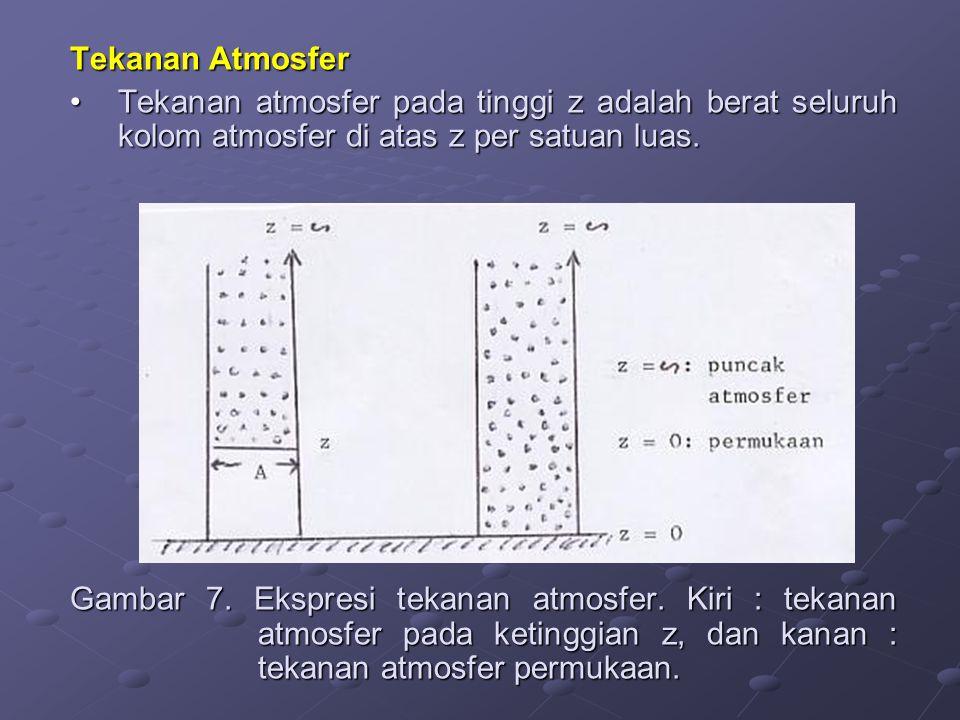Tekanan Atmosfer Tekanan atmosfer pada tinggi z adalah berat seluruh kolom atmosfer di atas z per satuan luas.