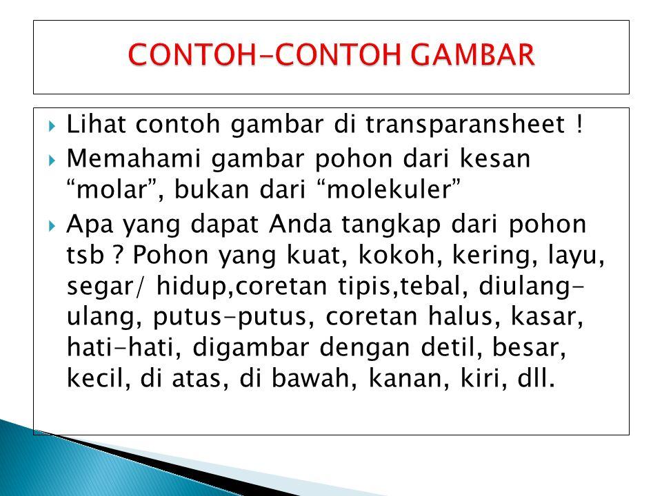 CONTOH-CONTOH GAMBAR Lihat contoh gambar di transparansheet !