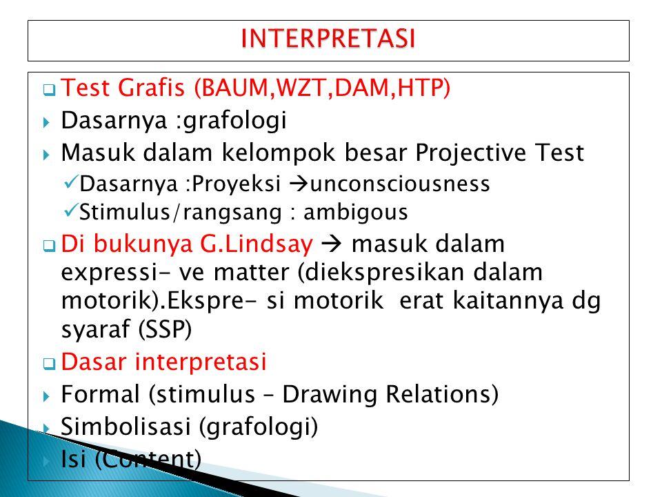 INTERPRETASI Test Grafis (BAUM,WZT,DAM,HTP) Dasarnya :grafologi
