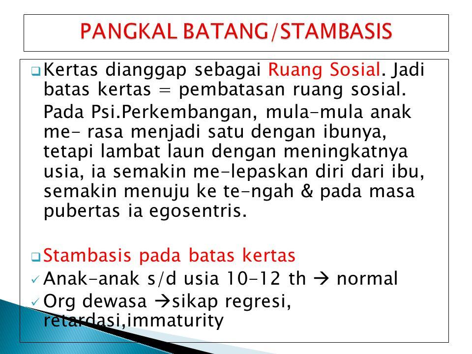 PANGKAL BATANG/STAMBASIS