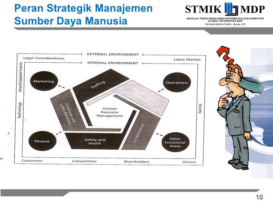 Peran Strategik Manajemen Sumber Daya Manusia