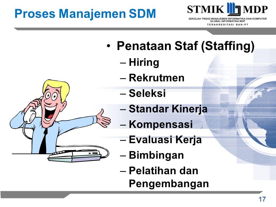 Penataan Staf (Staffing)
