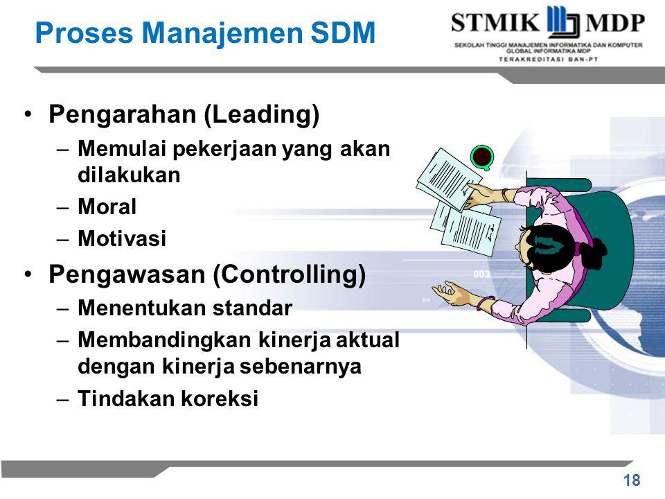 Proses Manajemen SDM Pengarahan (Leading) Pengawasan (Controlling)