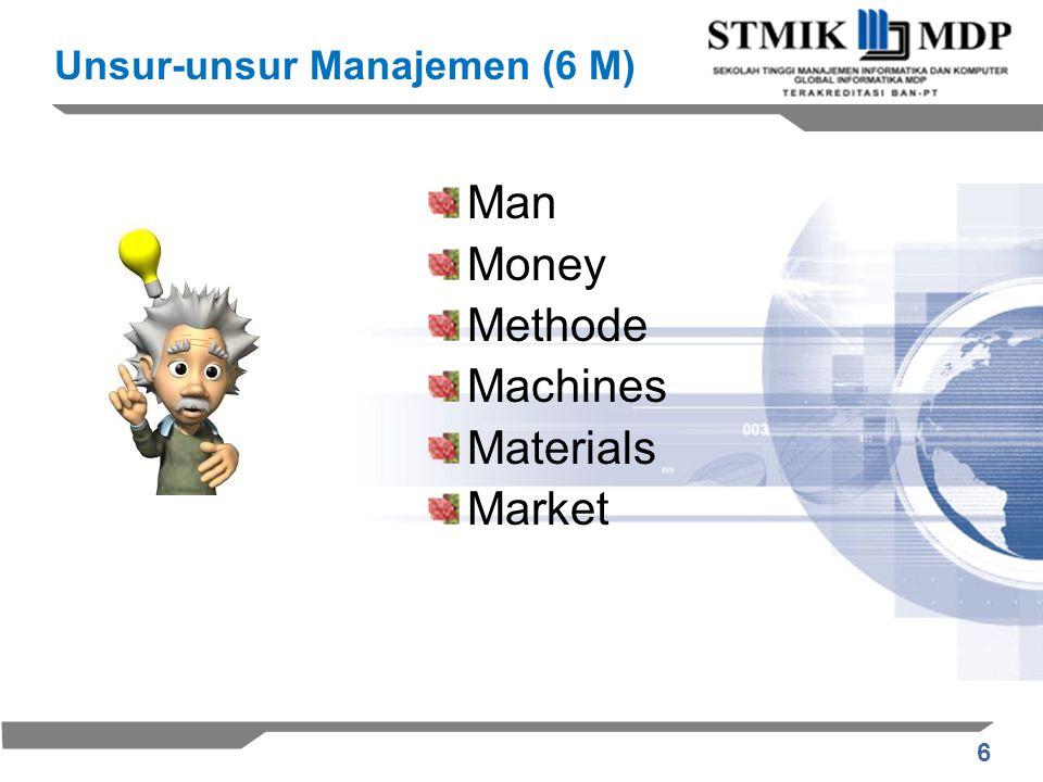 Unsur-unsur Manajemen (6 M)