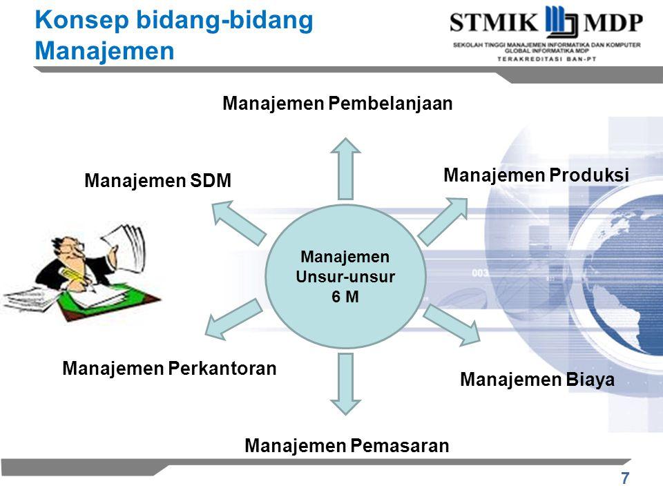 Konsep bidang-bidang Manajemen