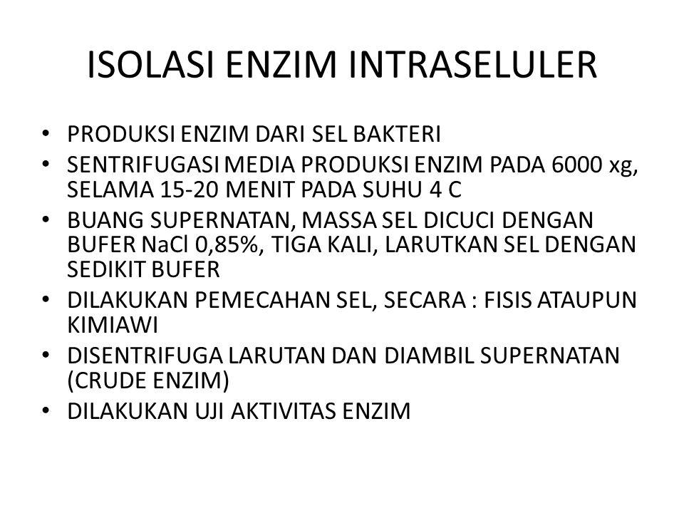 ISOLASI ENZIM INTRASELULER
