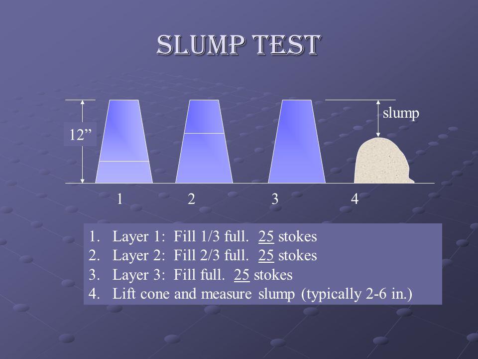 SLUMP TEST slump 12 1 2 3 4 Layer 1: Fill 1/3 full. 25 stokes